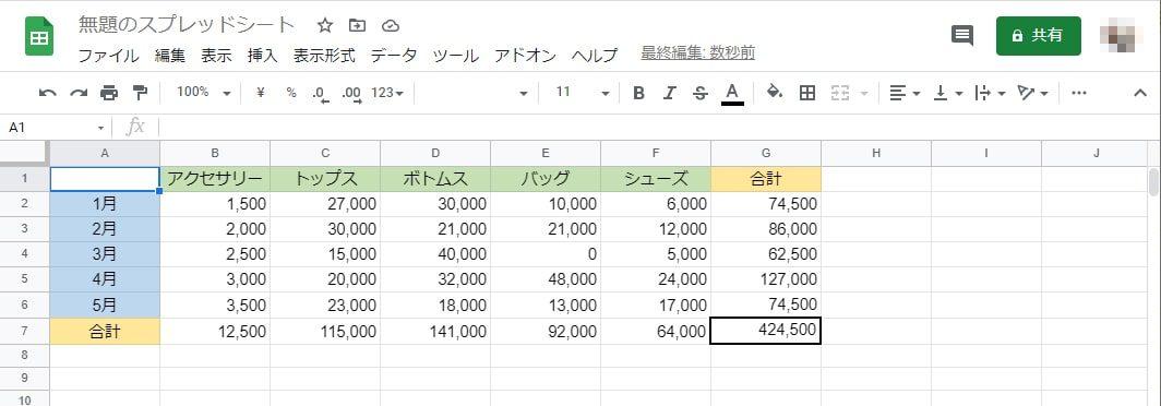 スプレッドシート 行列変更前の表