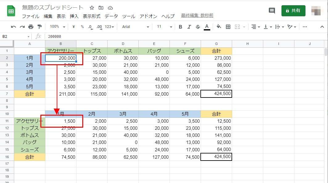 転置して配置するでは元表のデータを変更しても配置後の表に変更は反映されない
