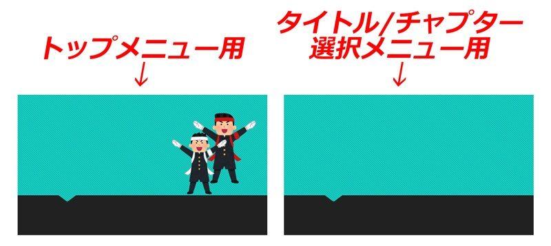 DVD Styler DVD用メニューの背景画像を差し替える